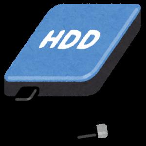 写真データの保存 HDD
